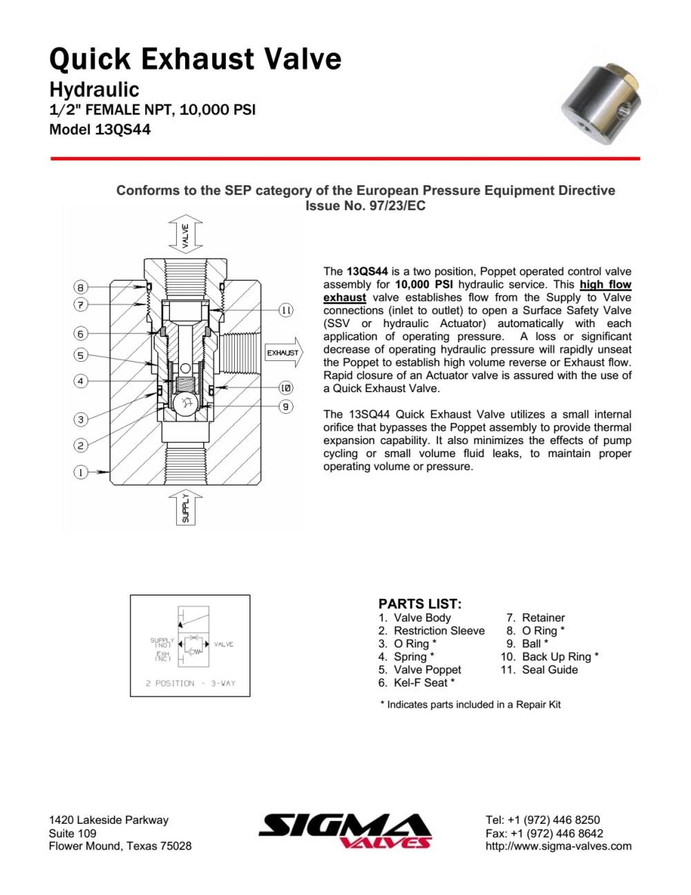 medium resolution of quick exhaust valve jpg