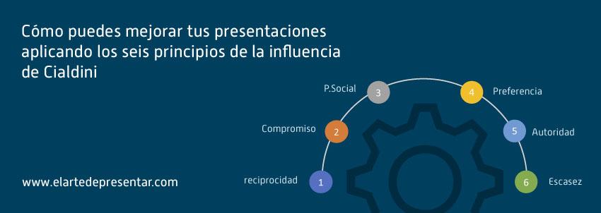 Cómo puedes mejorar tus presentaciones aplicando los seis principios de la influencia de Cialdini