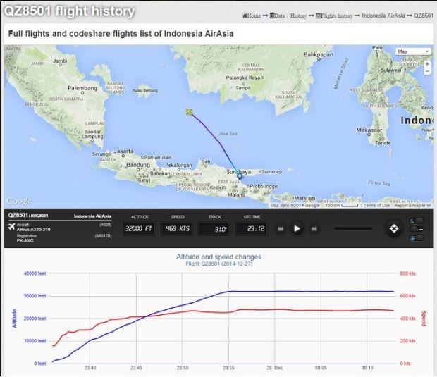 FlightRadar.com http://t.co/fF36RxqiYR