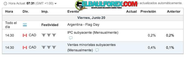 Fundamentales 20-06-14