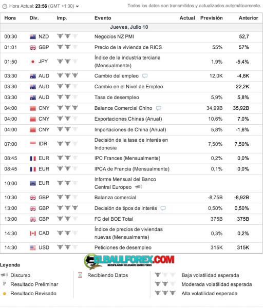 noticias fundamental 2014-07-09 a la(s) 23.56.07