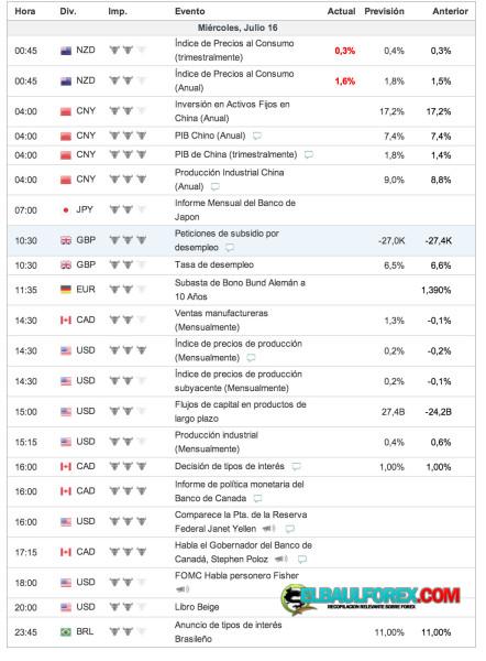 noticias fundamentales 2014-07-16 a la(s) 02.41.01