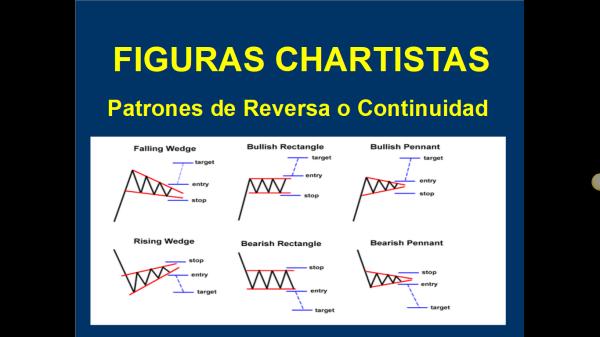 Chartismo