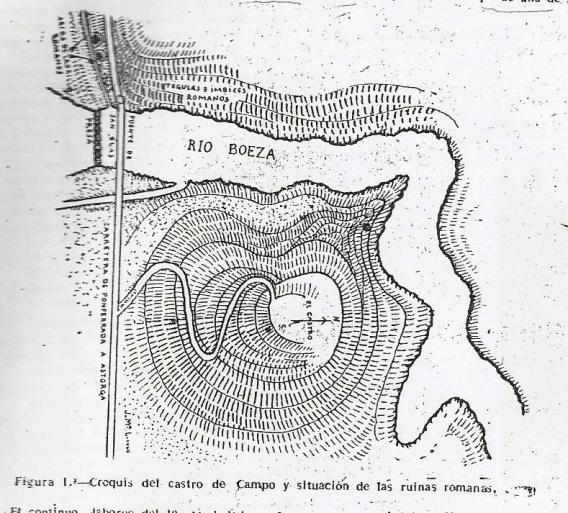 Castro Campo