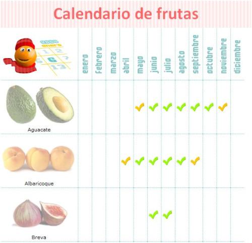 calendariofrutas ocu - Calendarios de frutas y verduras de temporada