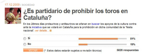 encuestas3 - Los resultados de las encuestas son claramente antitaurinos: ¿qué significa?