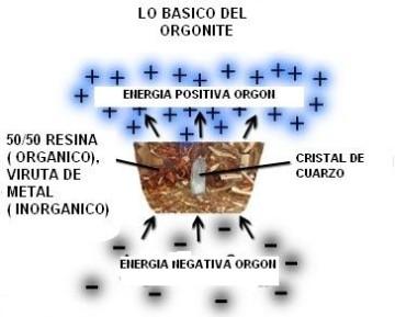 orgonite2 - EL MUNDO DEL ORGONITE: qué son y cómo transforman la energía los orgonites