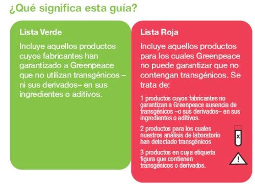 guia roja y verde de transgénicos de Greenpeace