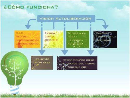autoliberacion2 - autoliberacion2