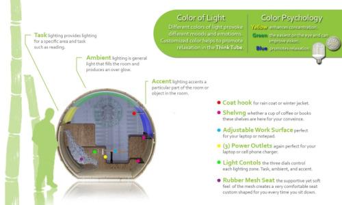 thinktube2 - Think Tube: cilindro de bambú para tener nuestro propio espacio