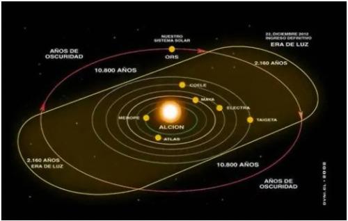 alcion - alcion bajo el influjo del sexto sol