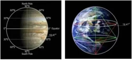nassim latitud - NASSIM HARAMEIN: lecciones magistrales de física cuántica, historia oculta, conocimiento avanzado del Universo y parto orgásmico