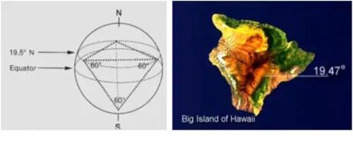nassim latitud2 - NASSIM HARAMEIN: lecciones magistrales de física cuántica, historia oculta, conocimiento avanzado del Universo y parto orgásmico