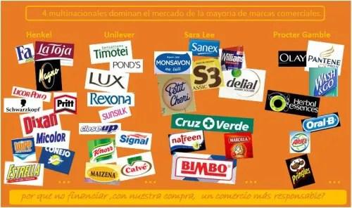 cosmética1 - higiene sana y natural www.nitid.es