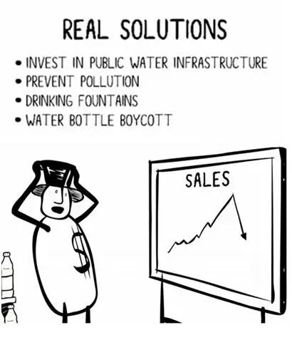 agua91 - HISTORIA DEL AGUA EMBOTELLADA: ¿Por qué consumimos un producto mucho más caro, menos sostenible y que a veces sabe peor?