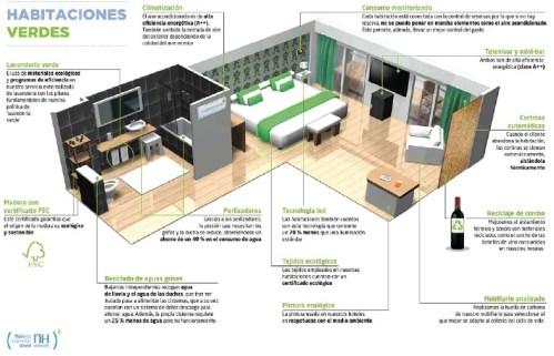 habitaciones verdes - habitaciones verdes