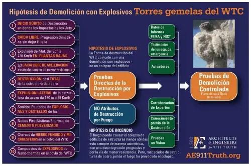trans team tt chart card spanishc - trans-team-tt-chart-card-spanishc