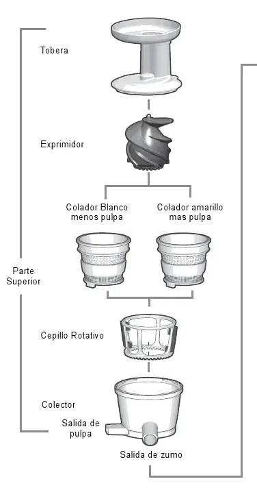 verapers elementos - verapers elementos