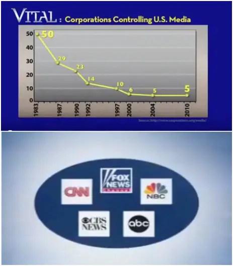thrive medios - thrive-medios comunicación