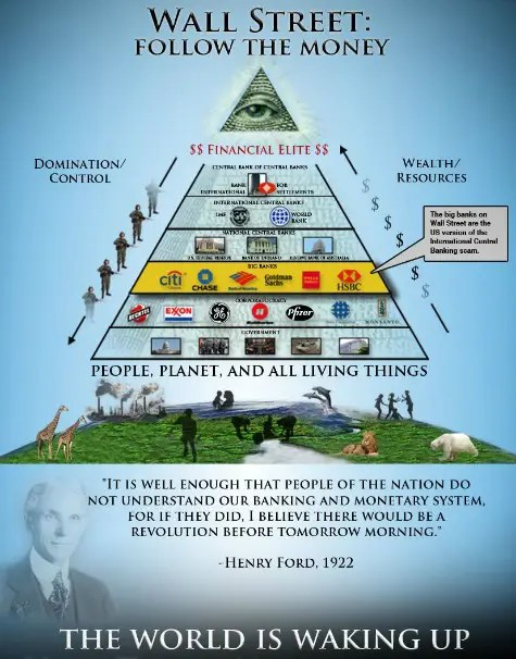 thrive piramide del dinero