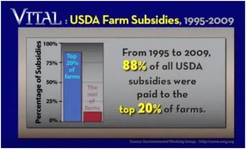 thrive-subsidios agricultura