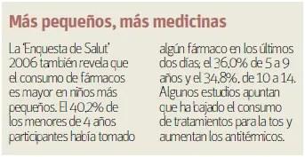 medicinas niños