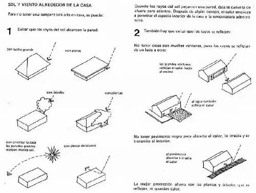 arqiotecto - Manual del arquitecto descalzo