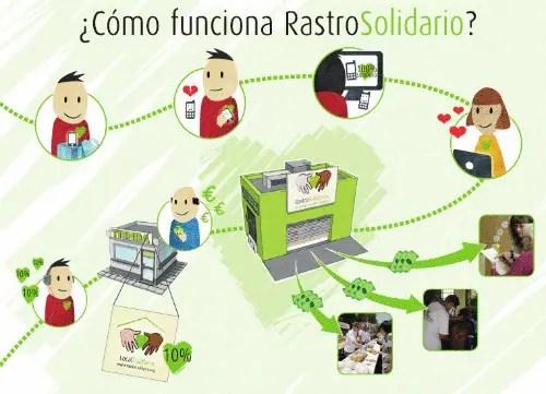 rastro solidario2 - rastro solidario