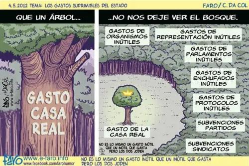 120504 gasto casa real arbol no deja ver bosque - LA HISTORIA SE REPITE o cómo extender un modelo equivocado de desarrollo