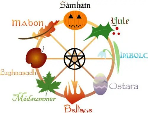 sabbats2 - SABBATS: 8 fechas solares a lo largo del año para celebrar los ciclos de la Vida
