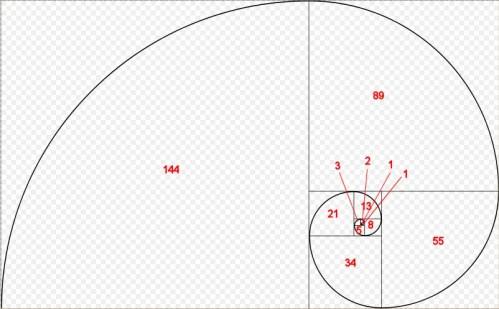 Fibonacci1 -