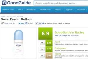 GoodGuide - GoodGuide, saber el impacto de nuestras compras