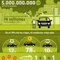 carpooling2 - ¿Por qué el mundo necesita hacer carpooling?