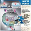 xeros - Sistema de lavado Xeros: lavar la ropa y ahorrar un 90% de agua