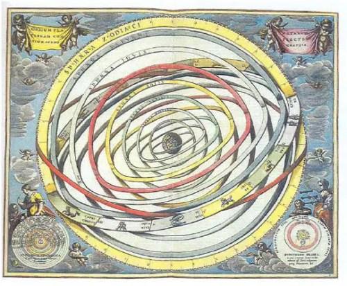eras astrologicas - eras astrologicas