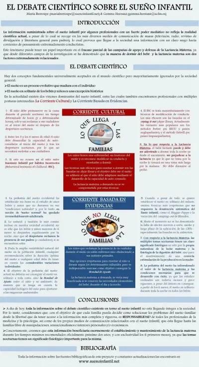 poster para el congreso de Lactancia 2013 Berrozpe Herranz2 - Poster: lo que llega a las familias sobre el SUEÑO INFANTIL y la evidencia científica