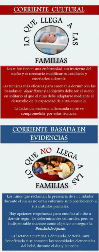 poster para el congreso de Lactancia 2013 Berrozpe Herranz3 - poster para el congreso de Lactancia 2013 Berrozpe & Herranz3