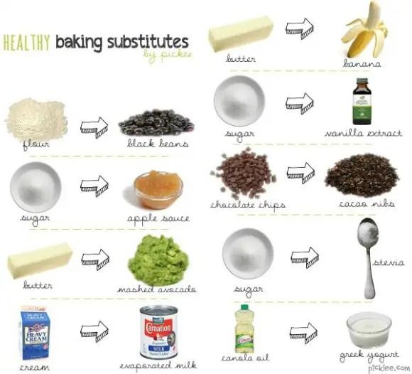 sustitutos masas horneadas - 365 desayunos veganos y más en la Cocina Alternativa