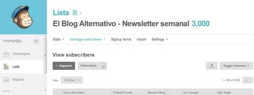 Boletín Semanal El Blog Alternativo Ya somos 3000 - Boletín Semanal - El Blog Alternativo - Ya somos 3000