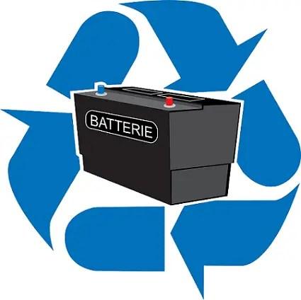 Reciclar bateria - Proyectos de gestión ambiental ¿qué son?