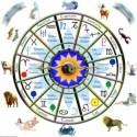 Astrology Is a Science or Superstition - Revisión, cuatro años después, de los efectos de la 'Gran Cuadratura' que se produjo en mayo de 2010