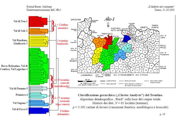 Cartina Trentino divisa per dialetti a cura del dottor Bauer Università di Salisburgo