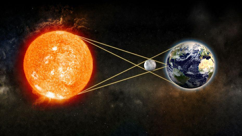Hacia el Eclipse Solar del 21 de Agosto 2017