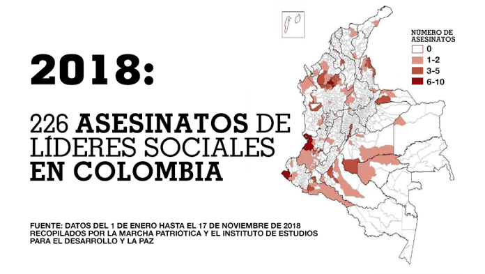 Colombia asesinatos 2018