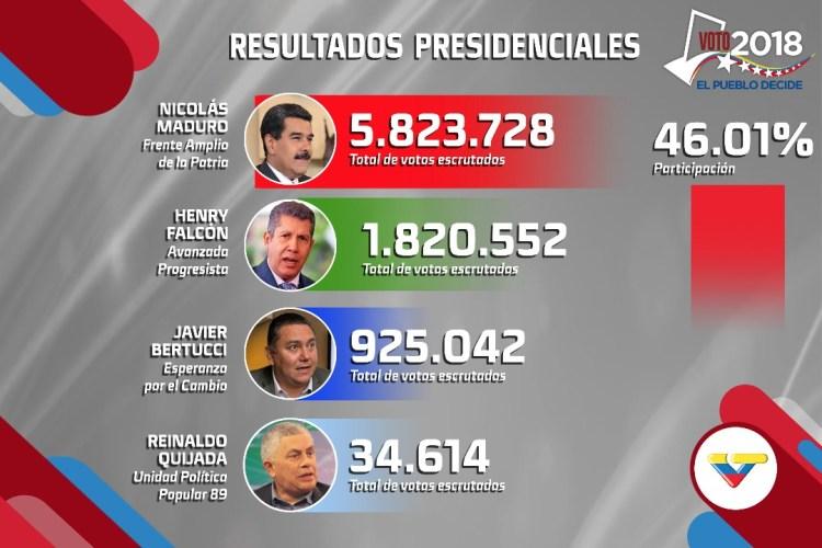 candidatos-presidente