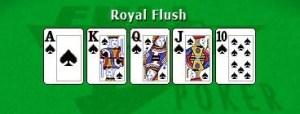 Clasificación de manos en el Póker