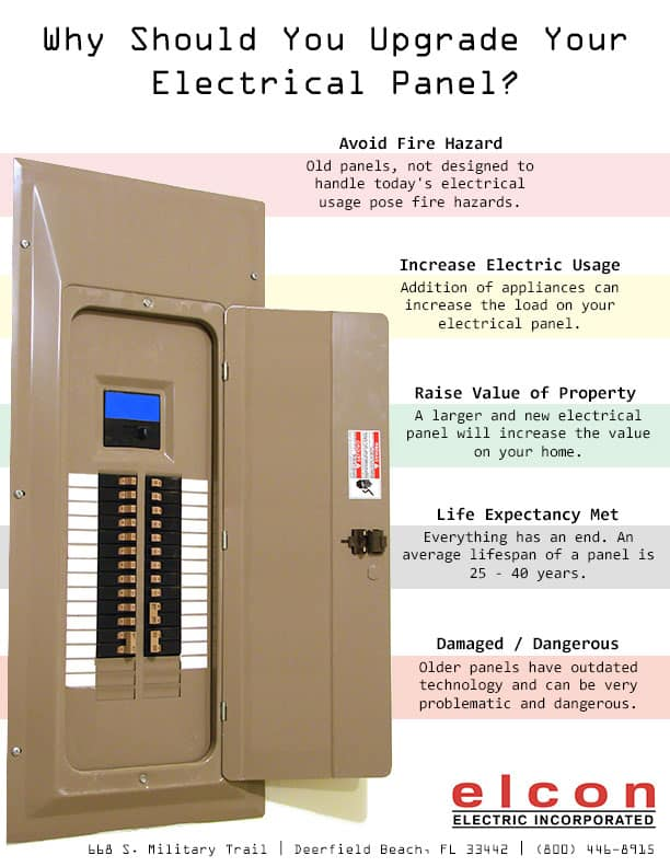 electrical panel hazards hard start capacitor wiring diagram should you upgrade your infographic img src https www elconelectric com wp content uploads 2017 12 elcon jpg alt br p style font size 10px