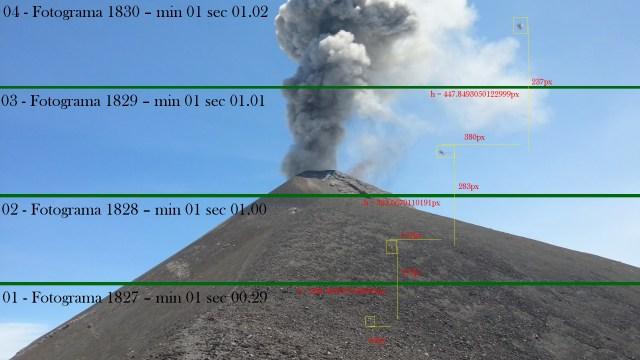 Resultado de imagen de ovnis volcan de fuego guatemala