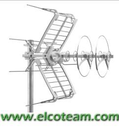 i tiristori auto electrical wiring diagram antenna vhf uhf fracarro sigma combo hd [ 945 x 964 Pixel ]