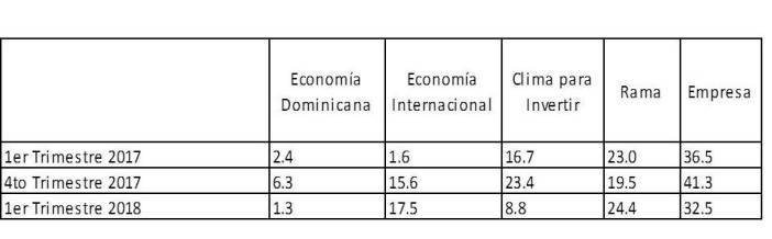 la encuesta de coyuntura industrial (eci) (8)